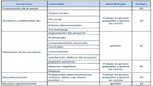 Confint-programa